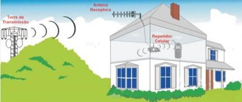 repetidor-señal-movil (1)