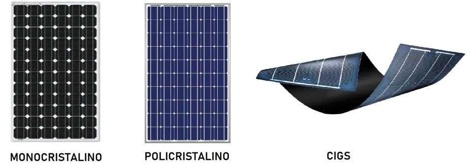 tipos de paneles solares cargadores solares