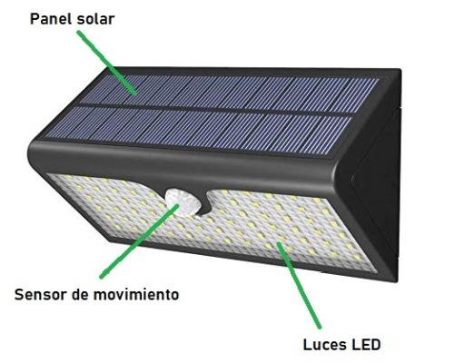 Partes de una lámpara solar