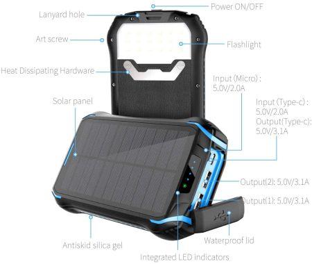 partes de un power bank solar