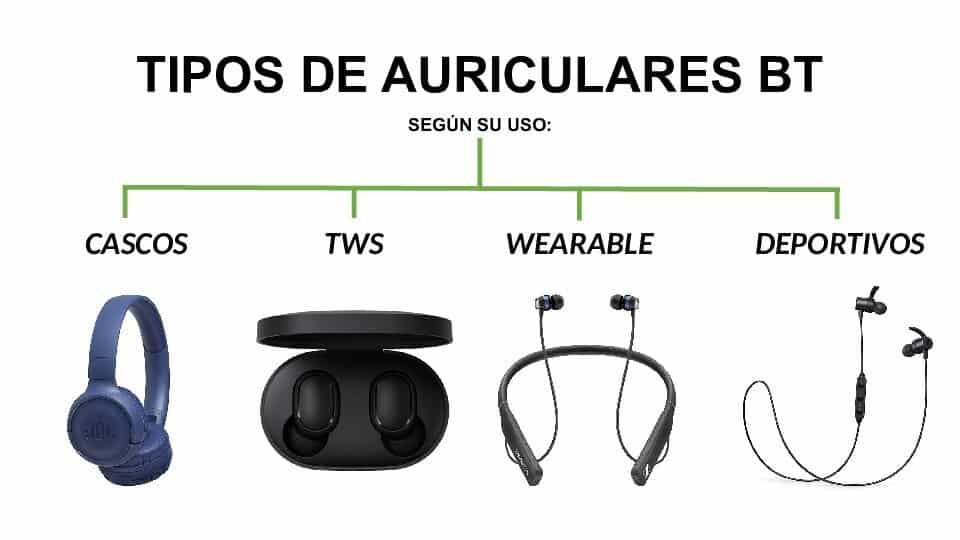 tipos de auriculares bluetooth